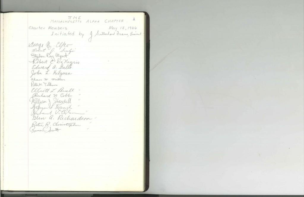 MA Alpha at Wooster Polytechnic University - 1966
